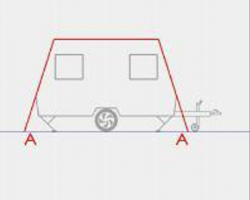 Caravan Awning Measurement